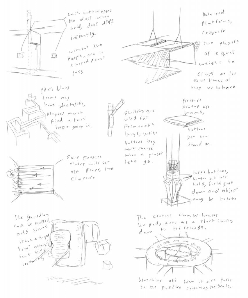 some sketch ideas for Find Of The Representatives